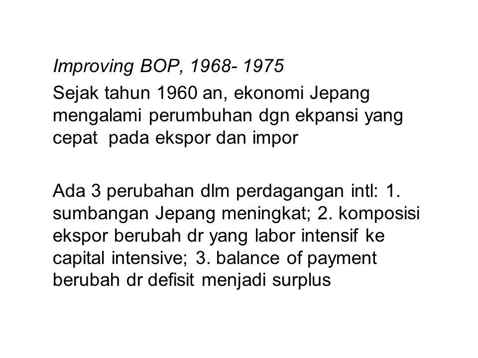 Improving BOP, 1968- 1975 Sejak tahun 1960 an, ekonomi Jepang mengalami perumbuhan dgn ekpansi yang cepat pada ekspor dan impor.