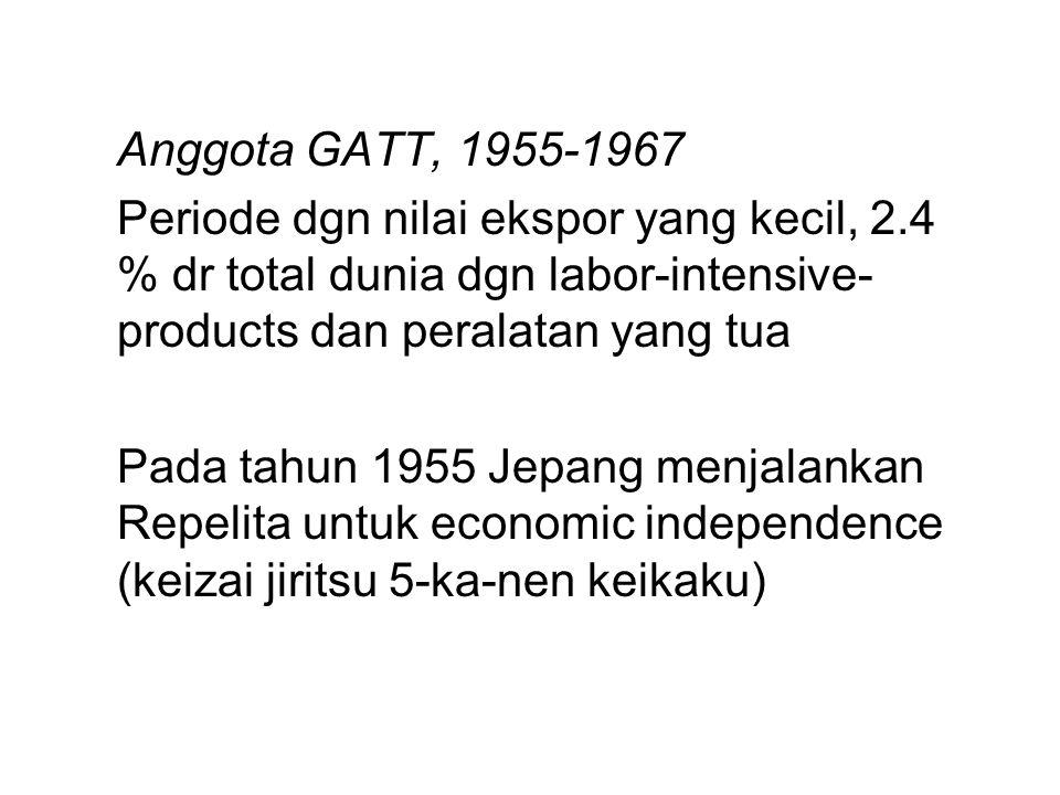 Anggota GATT, 1955-1967 Periode dgn nilai ekspor yang kecil, 2.4 % dr total dunia dgn labor-intensive-products dan peralatan yang tua.