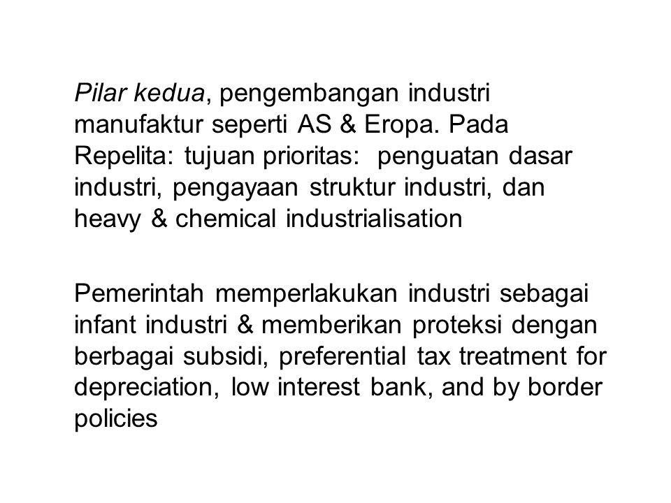 Pilar kedua, pengembangan industri manufaktur seperti AS & Eropa