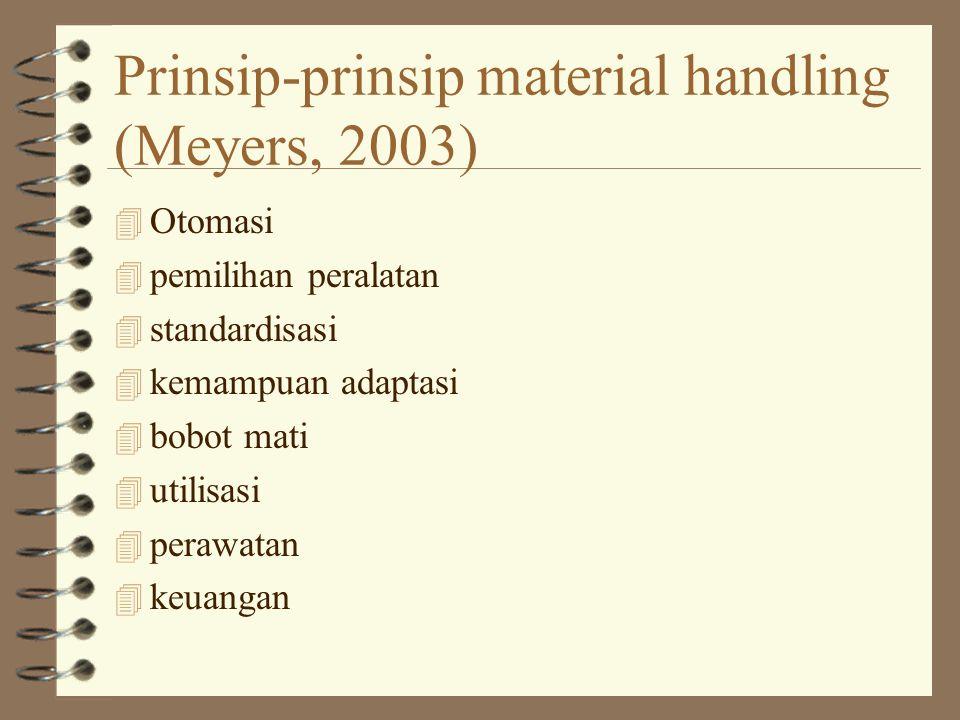Prinsip-prinsip material handling (Meyers, 2003)