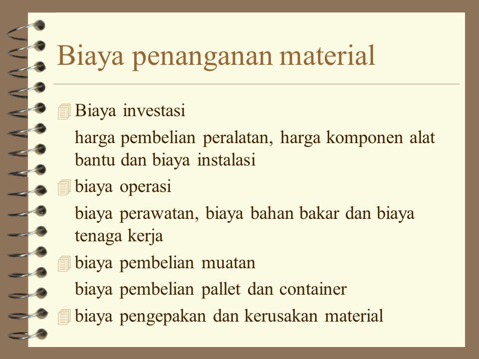 Biaya penanganan material