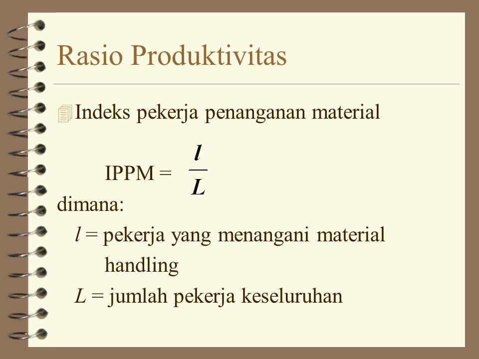 Rasio Produktivitas Indeks pekerja penanganan material IPPM = dimana:
