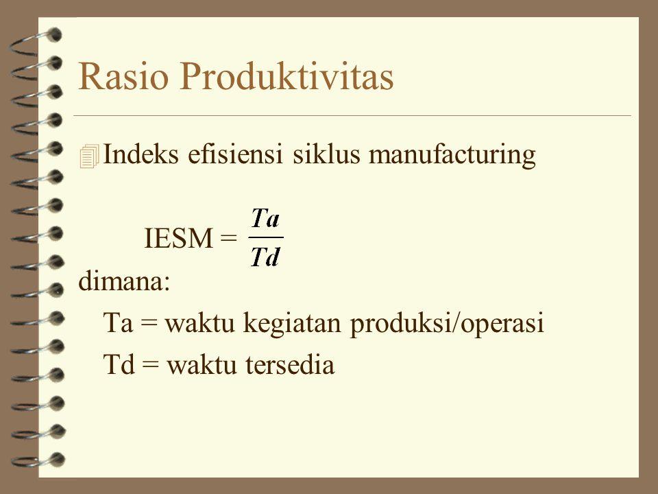 Rasio Produktivitas Indeks efisiensi siklus manufacturing IESM =