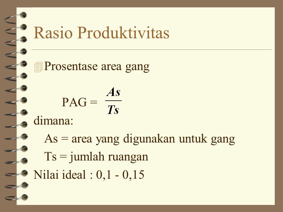 Rasio Produktivitas Prosentase area gang PAG = dimana:
