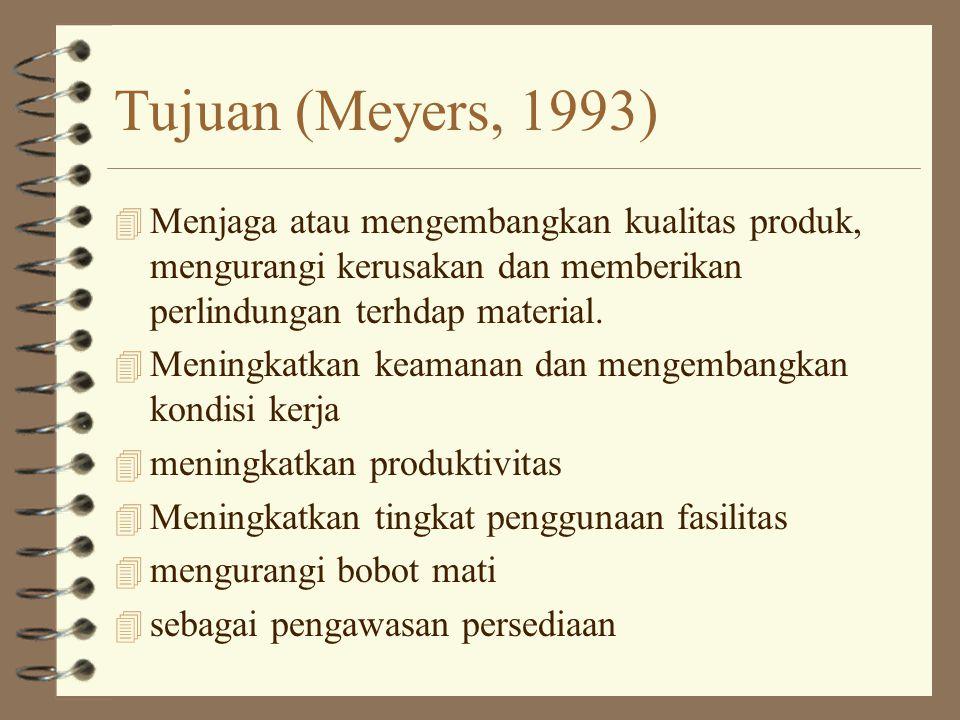 Tujuan (Meyers, 1993) Menjaga atau mengembangkan kualitas produk, mengurangi kerusakan dan memberikan perlindungan terhdap material.