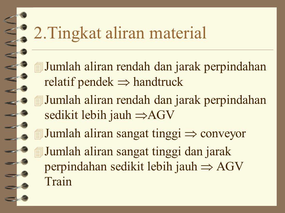2.Tingkat aliran material
