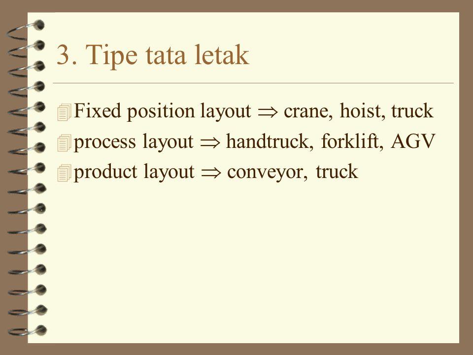 3. Tipe tata letak Fixed position layout  crane, hoist, truck