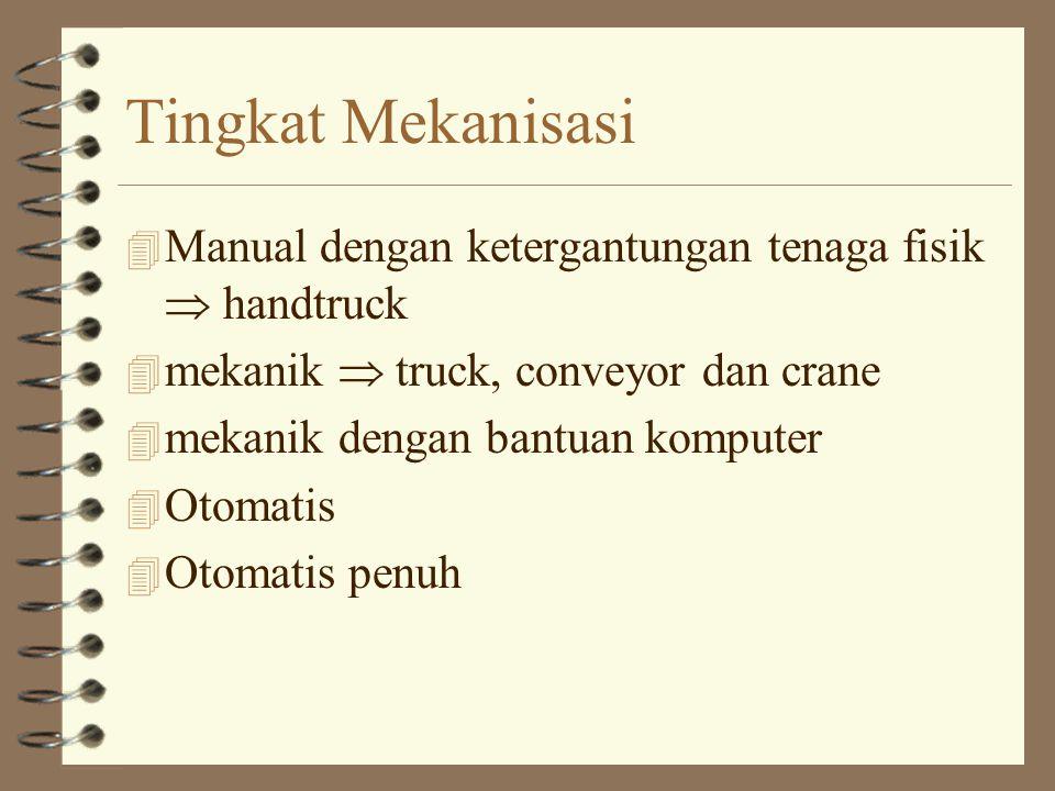 Tingkat Mekanisasi Manual dengan ketergantungan tenaga fisik  handtruck. mekanik  truck, conveyor dan crane.
