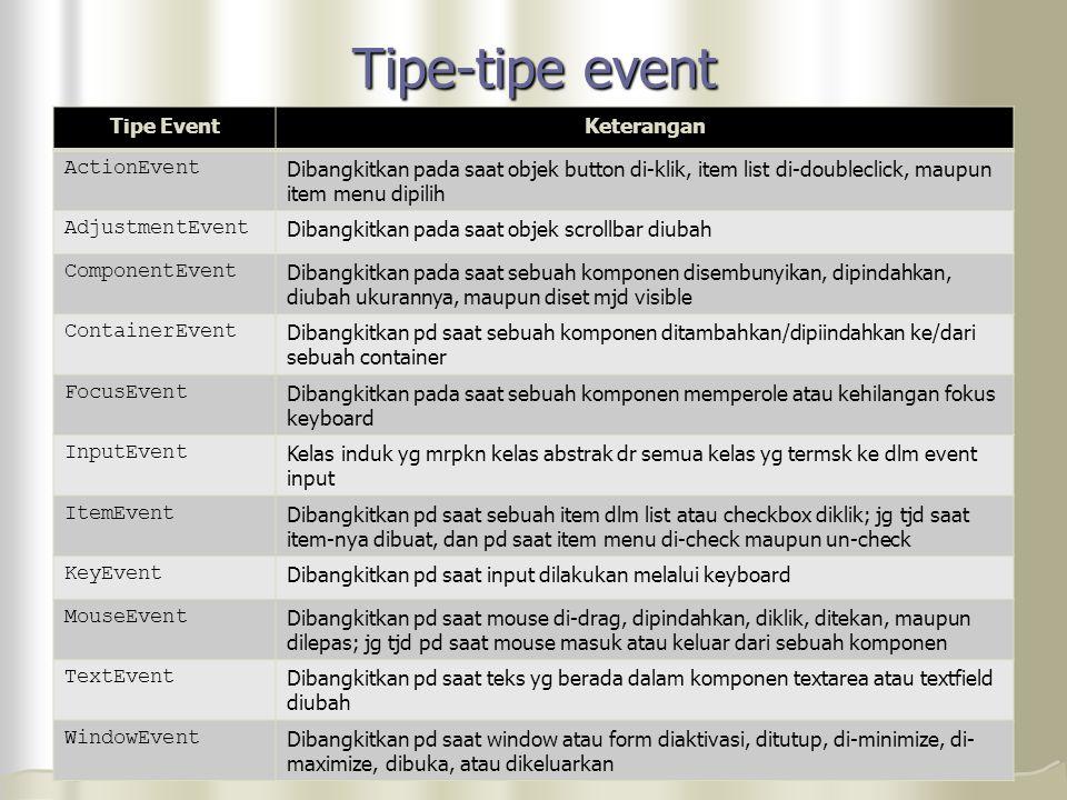 Tipe-tipe event Tipe Event Keterangan ActionEvent