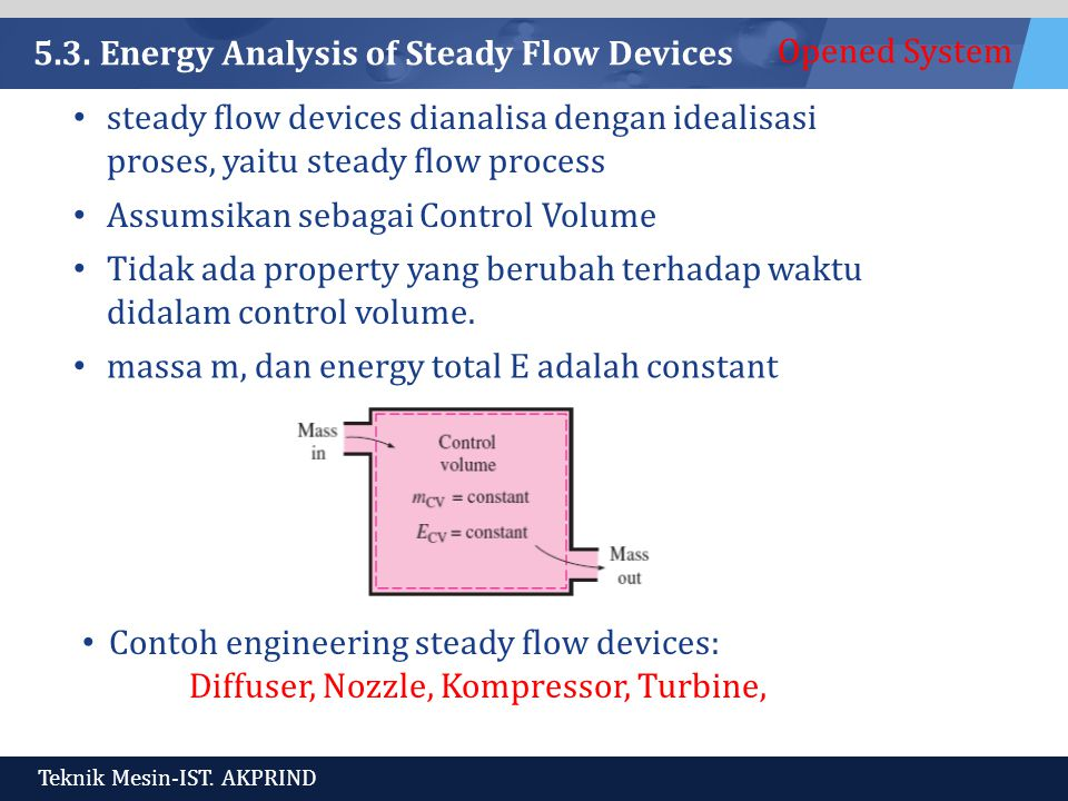5.3. Energy Analysis of Steady Flow Devices