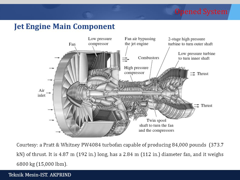 Jet Engine Main Component