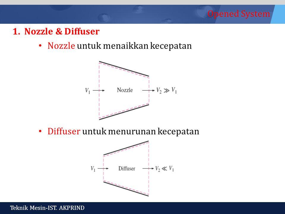 1. Nozzle & Diffuser Nozzle untuk menaikkan kecepatan Diffuser untuk menurunan kecepatan