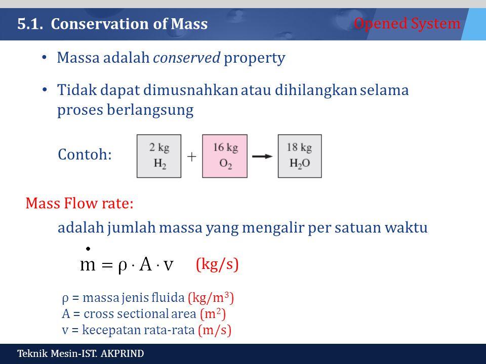 Massa adalah conserved property