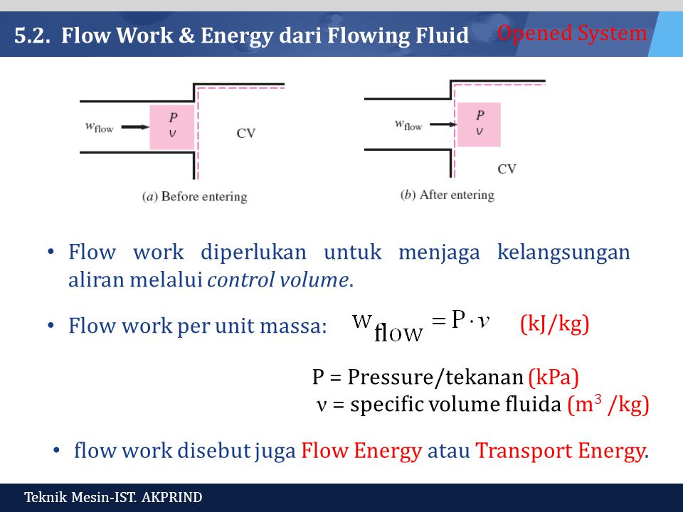 5.2. Flow Work & Energy dari Flowing Fluid