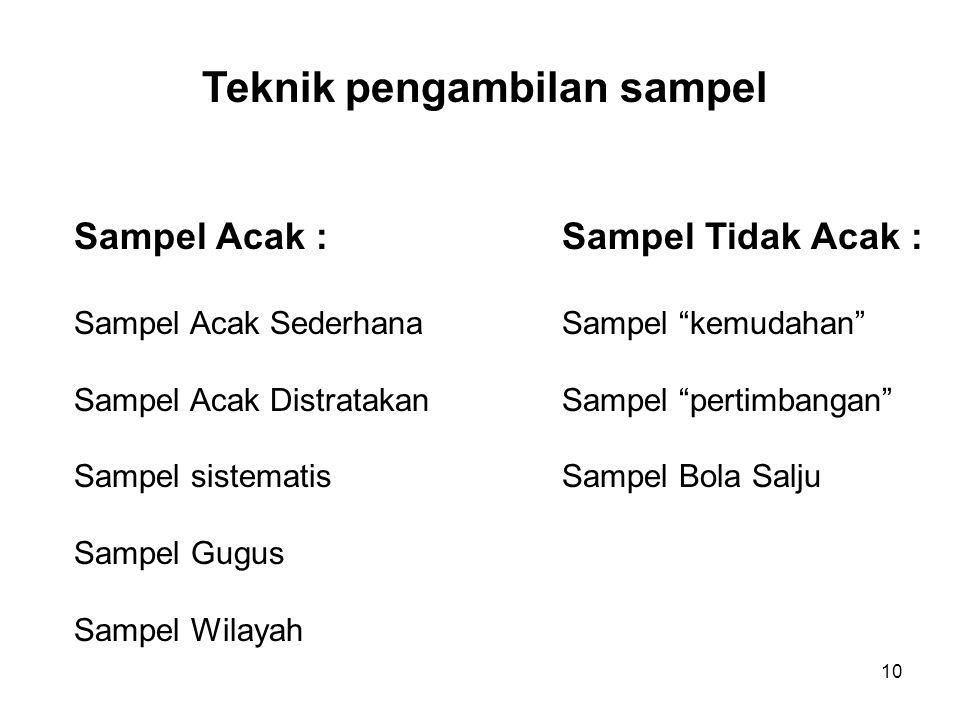 Teknik pengambilan sampel