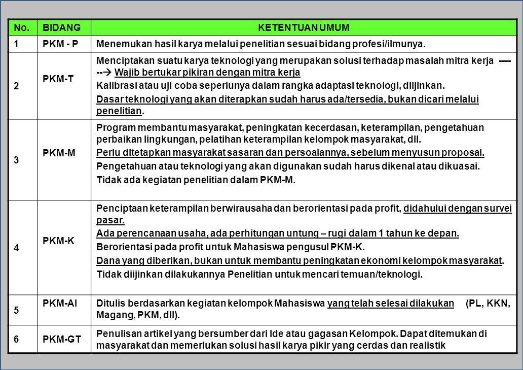5 No. BIDANG KETENTUAN UMUM 1 PKM - P
