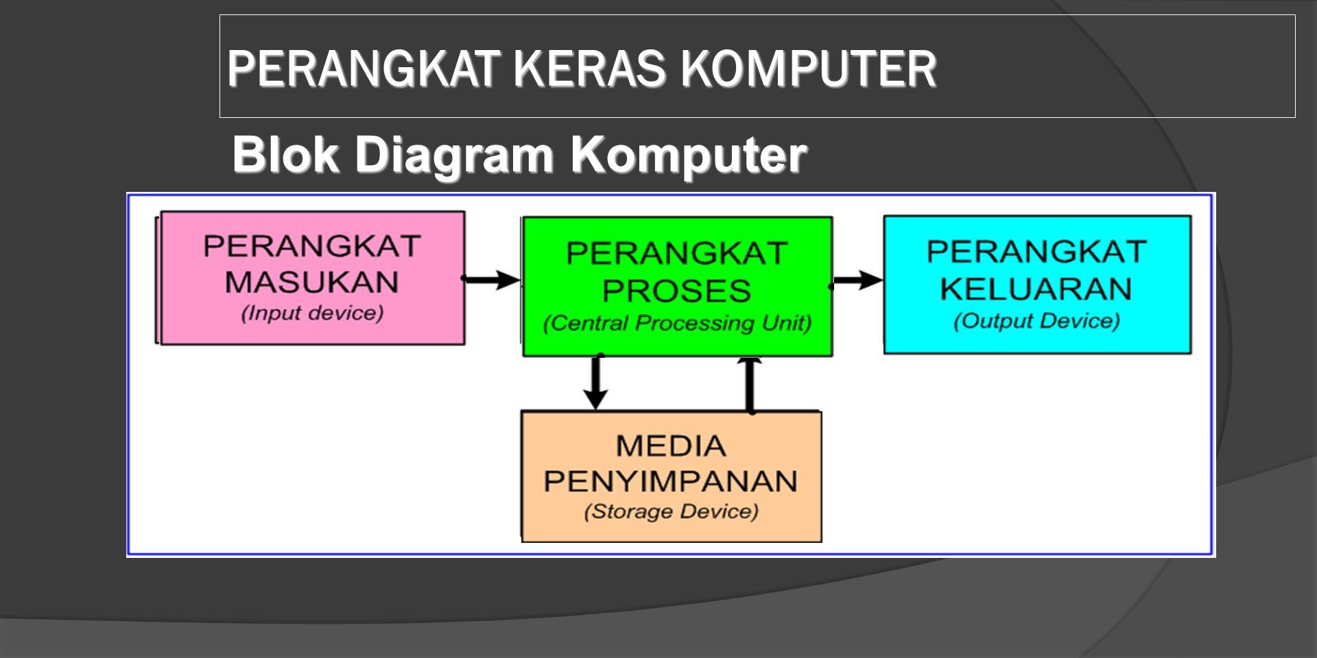 Perangkat keras komputer ppt download blok diagram komputer perangkat keras komputer ccuart Choice Image