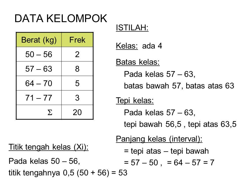 DATA KELOMPOK ISTILAH: Berat (kg) Frek 50 – 56 2 57 – 63 8 64 – 70 5