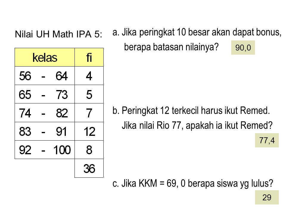 a. Jika peringkat 10 besar akan dapat bonus, berapa batasan nilainya