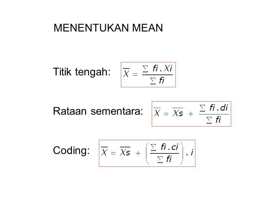 MENENTUKAN MEAN Titik tengah: Rataan sementara: Coding: