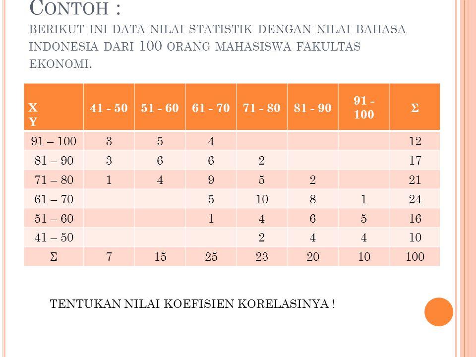 Contoh : berikut ini data nilai statistik dengan nilai bahasa indonesia dari 100 orang mahasiswa fakultas ekonomi.