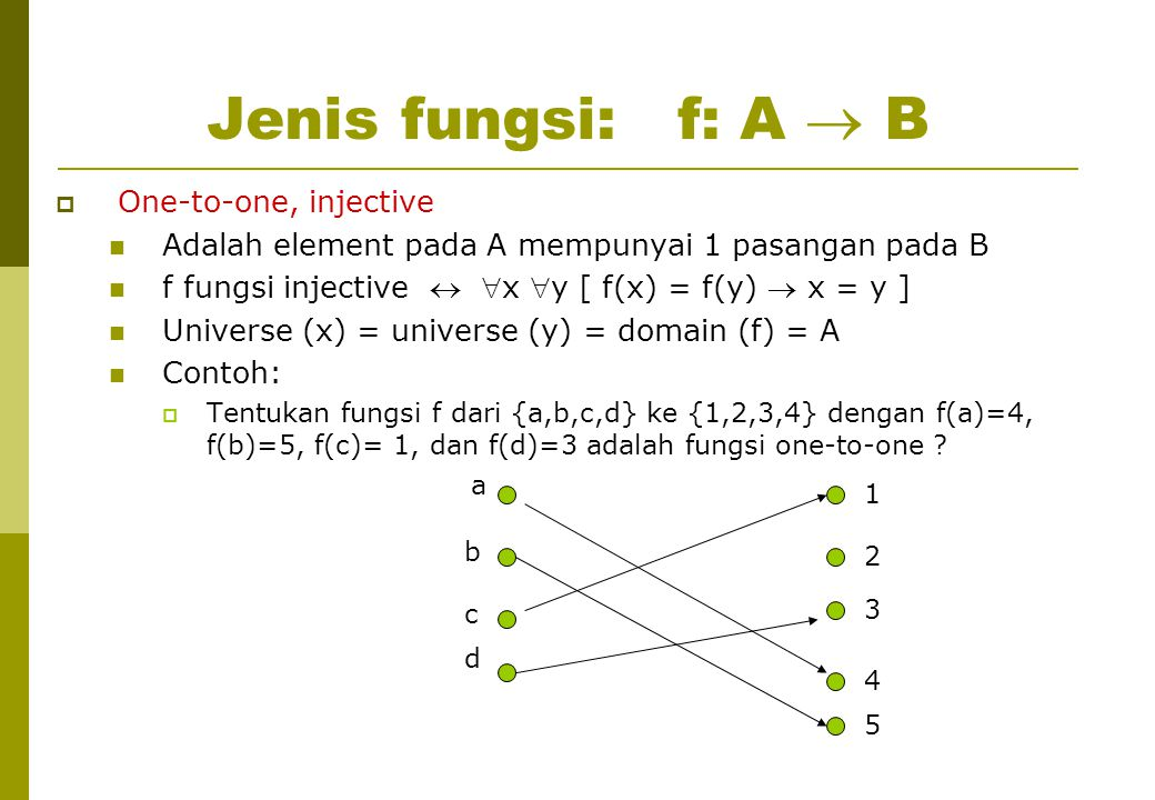 Jenis fungsi: f: A  B One-to-one, injective