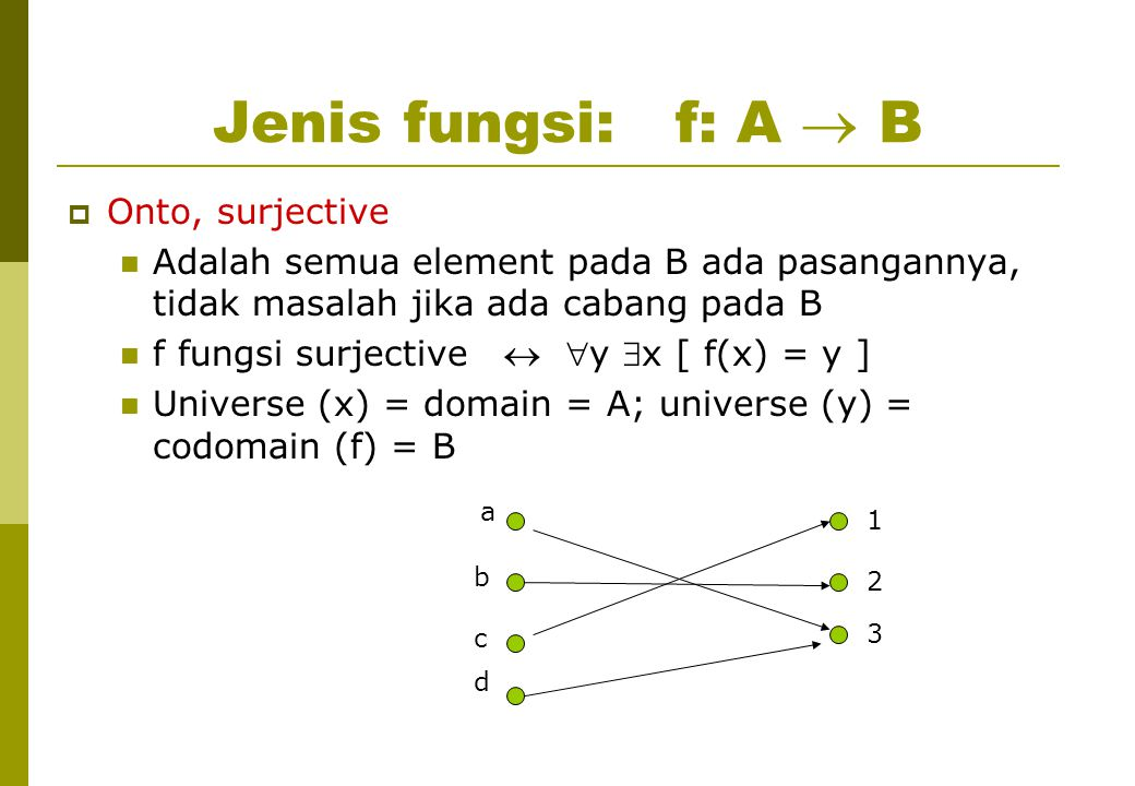 Jenis fungsi: f: A  B Onto, surjective