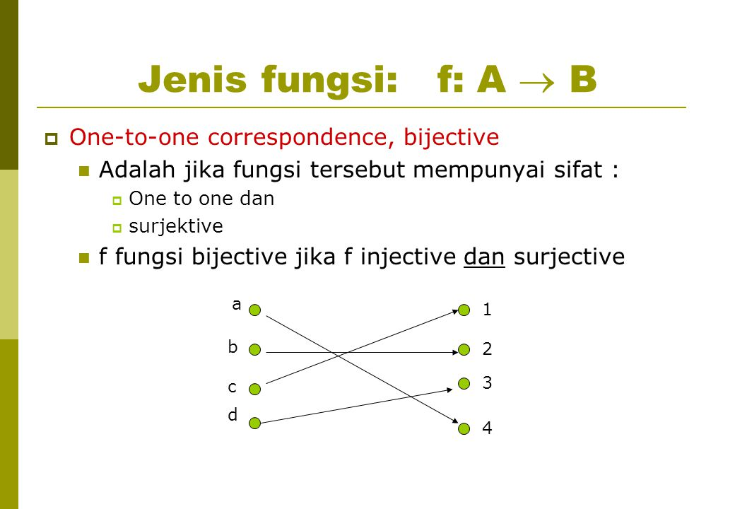 Jenis fungsi: f: A  B One-to-one correspondence, bijective