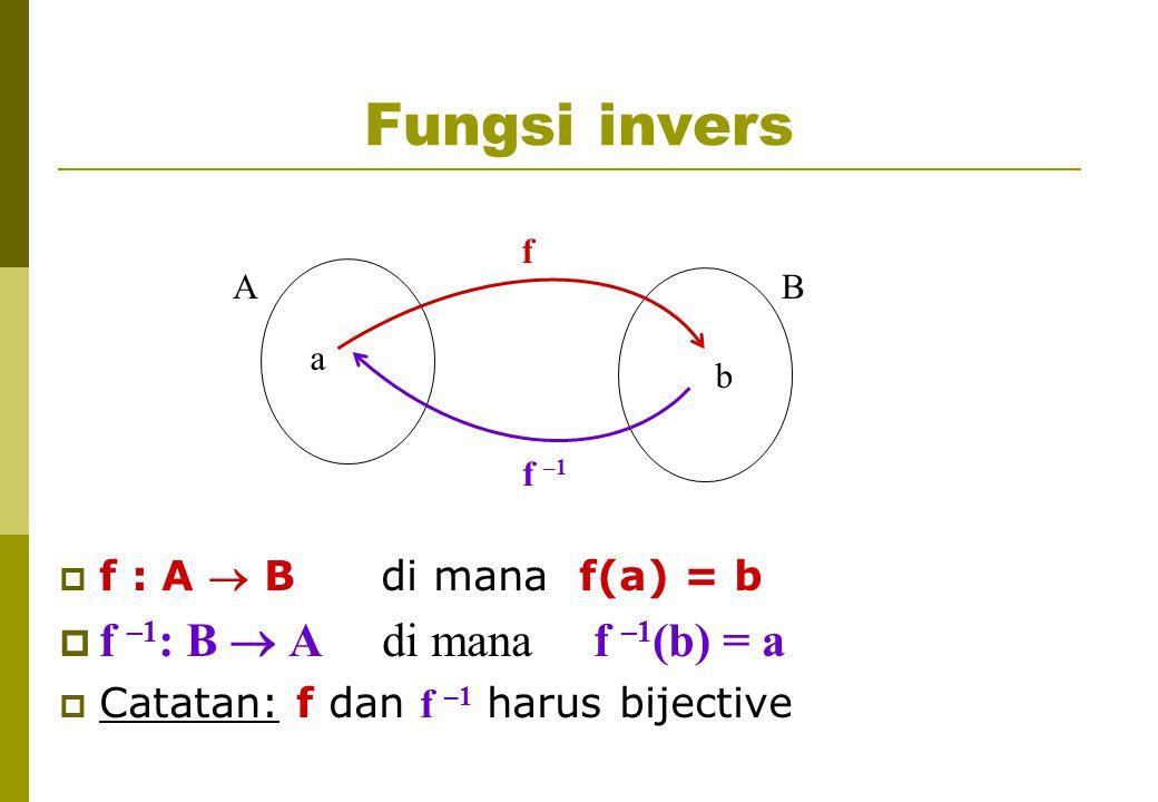 Fungsi invers f –1: B  A di mana f –1(b) = a