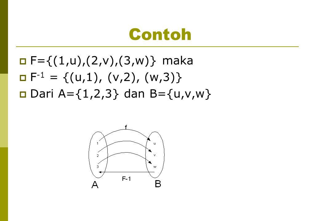 Contoh F={(1,u),(2,v),(3,w)} maka F-1 = {(u,1), (v,2), (w,3)}