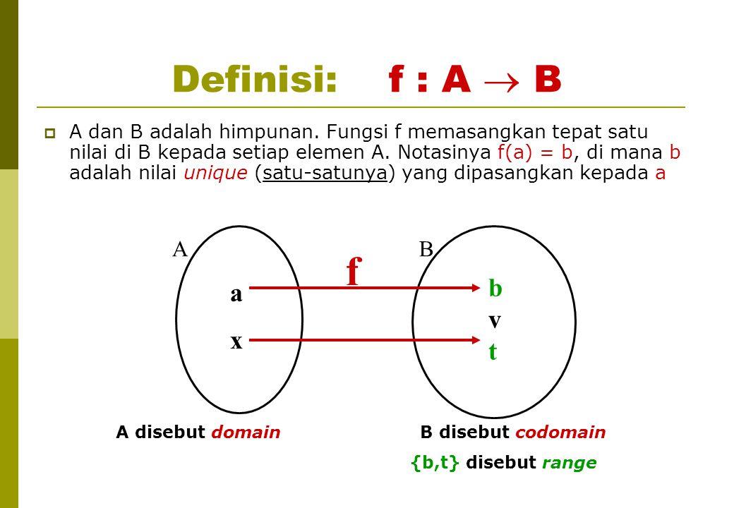 f Definisi: f : A  B b a v x t A B