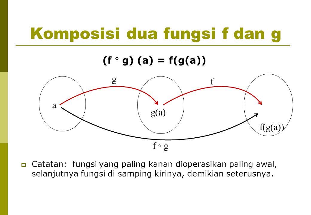 Komposisi dua fungsi f dan g