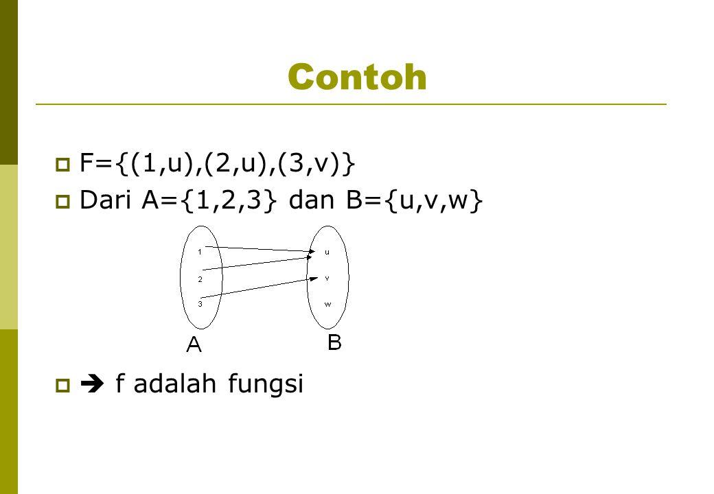 Contoh F={(1,u),(2,u),(3,v)} Dari A={1,2,3} dan B={u,v,w}