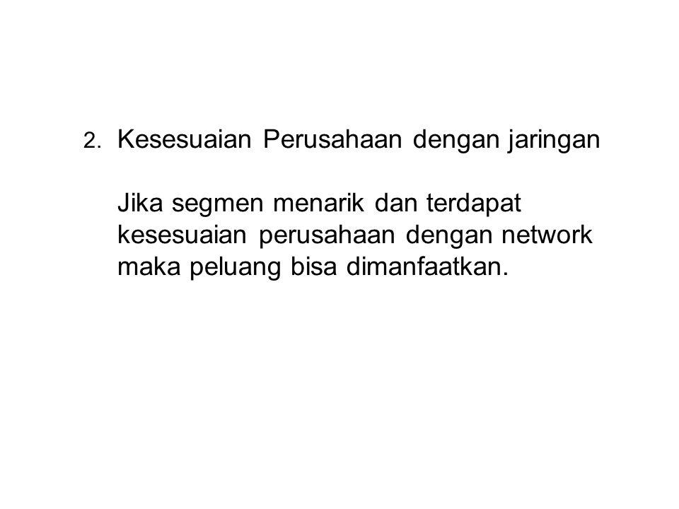 2. Kesesuaian Perusahaan dengan jaringan
