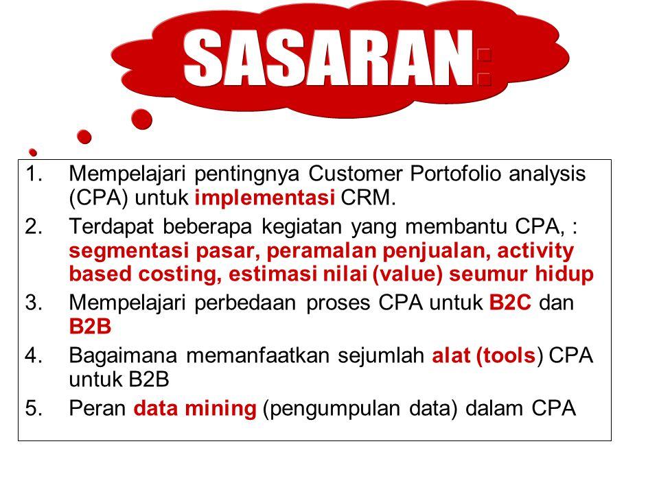 SASARAN: Mempelajari pentingnya Customer Portofolio analysis (CPA) untuk implementasi CRM.