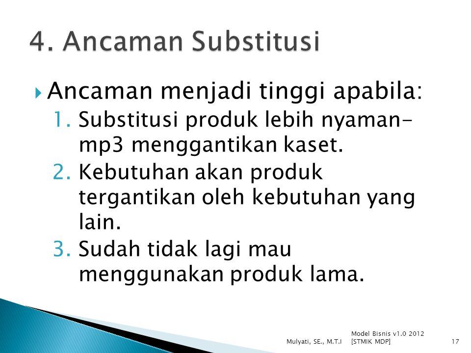 4. Ancaman Substitusi Ancaman menjadi tinggi apabila: