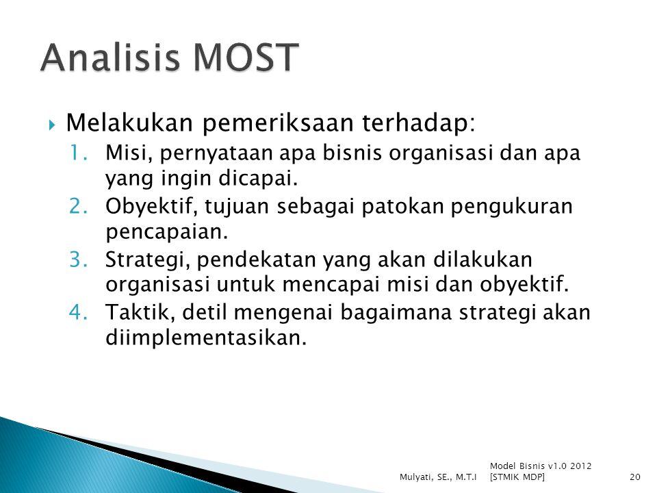 Analisis MOST Melakukan pemeriksaan terhadap: