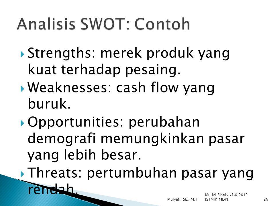 Analisis SWOT: Contoh Strengths: merek produk yang kuat terhadap pesaing. Weaknesses: cash flow yang buruk.