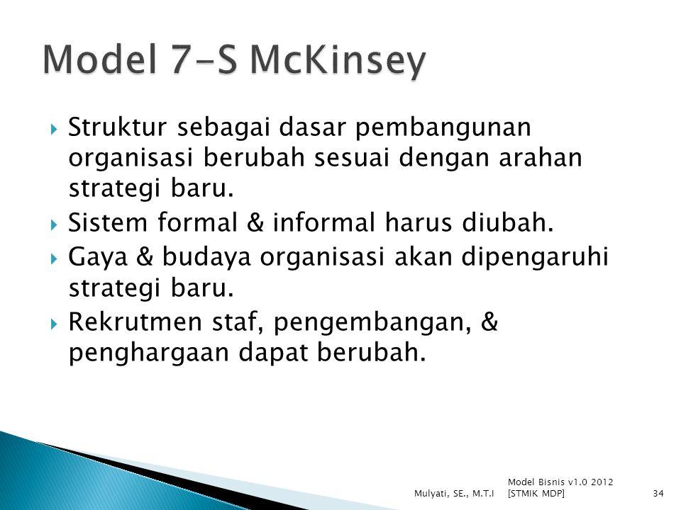 Model 7-S McKinsey Struktur sebagai dasar pembangunan organisasi berubah sesuai dengan arahan strategi baru.