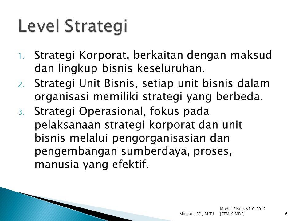 Level Strategi Strategi Korporat, berkaitan dengan maksud dan lingkup bisnis keseluruhan.