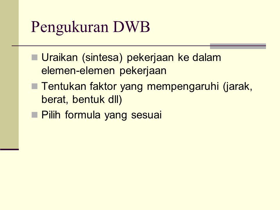 Pengukuran DWB Uraikan (sintesa) pekerjaan ke dalam elemen-elemen pekerjaan. Tentukan faktor yang mempengaruhi (jarak, berat, bentuk dll)