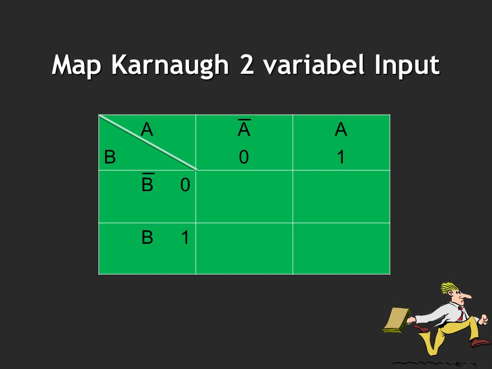 Map Karnaugh 2 variabel Input