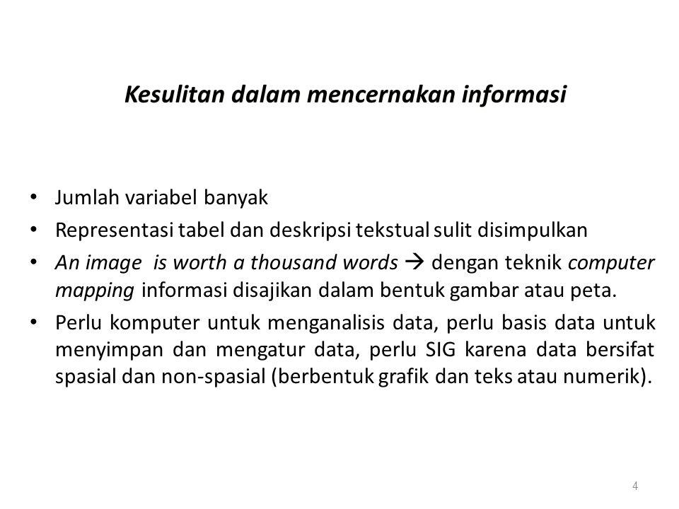 Kesulitan dalam mencernakan informasi