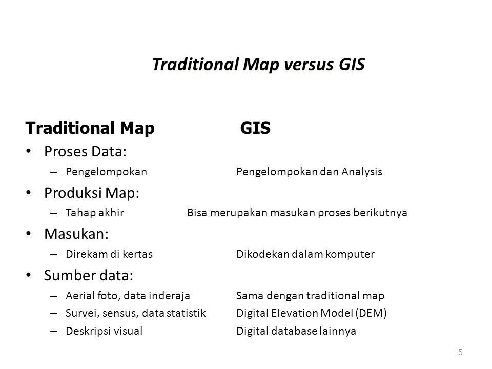 Traditional Map versus GIS