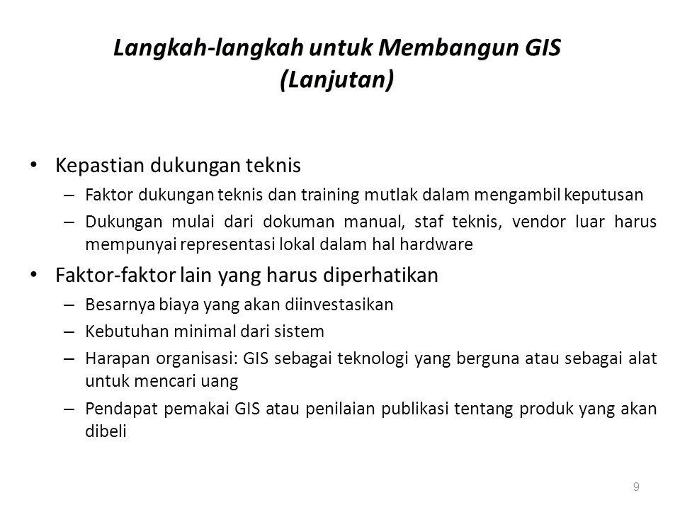 Langkah-langkah untuk Membangun GIS (Lanjutan)