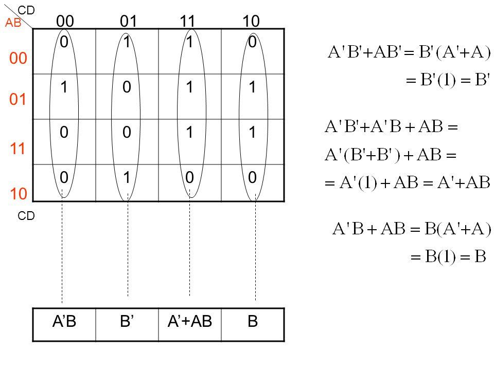 CD 00 01 11 10 AB 1 00 01 11 10 CD A'B B' A'+AB B