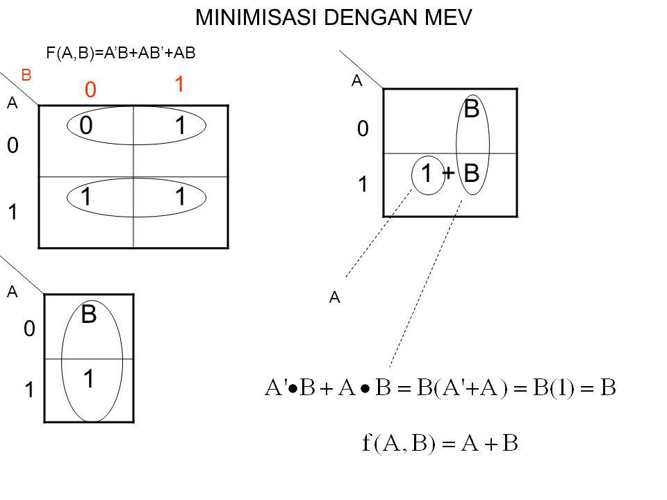 B 1 1 + B B 1 MINIMISASI DENGAN MEV 1 1 1 1 F(A,B)=A'B+AB'+AB B A A A