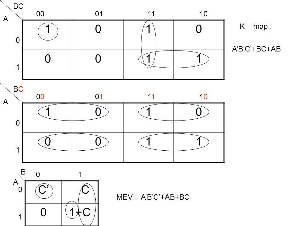 1 1 C' C 1+C BC 00 01 11 10 A K – map : 1 A'B'C'+BC+AB BC 00 01 11 10