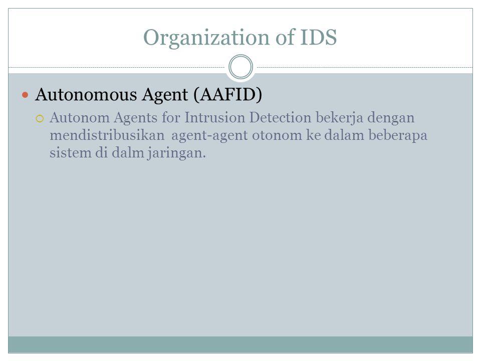 Organization of IDS Autonomous Agent (AAFID)