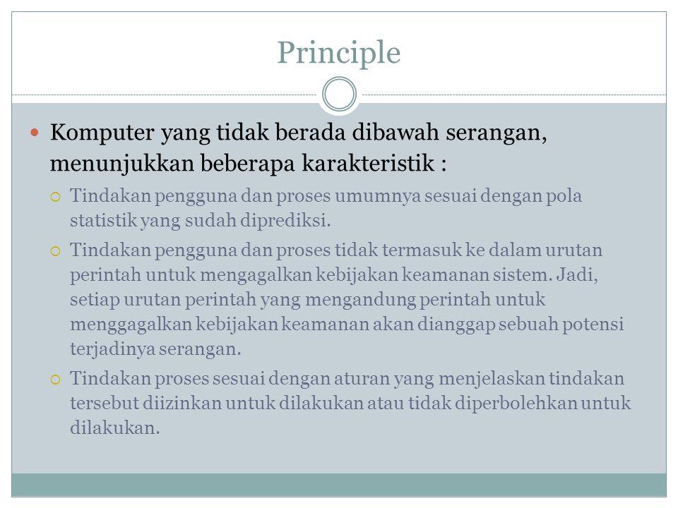 Principle Komputer yang tidak berada dibawah serangan, menunjukkan beberapa karakteristik :